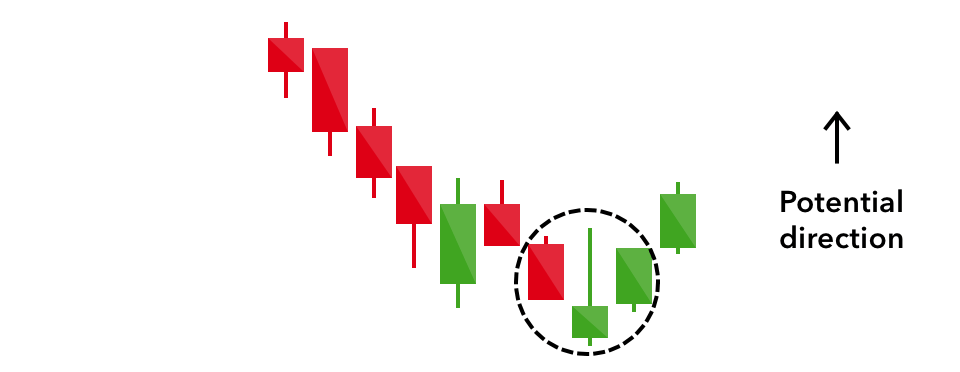 16 Candlestick patterns inverted hammer