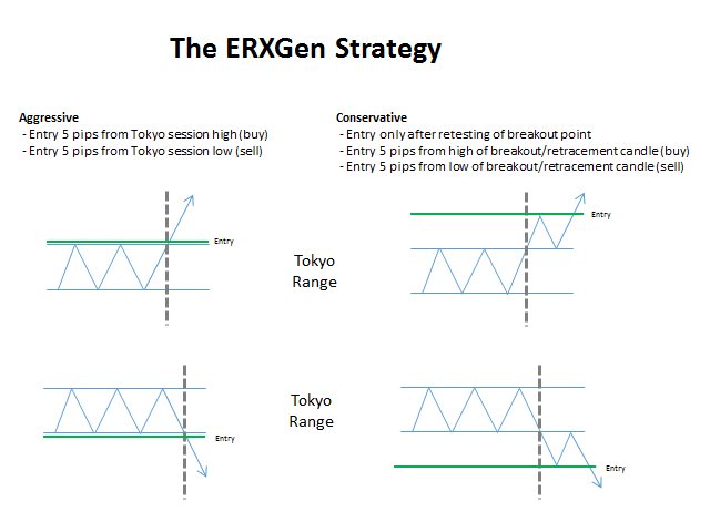 fxgen breakout multicurrency trader strategy