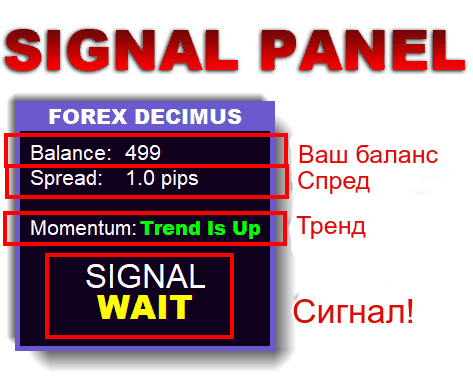 forex signals panel